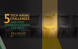 Recruitment problems for tech jobs